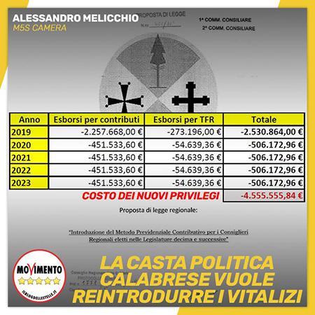 La Calabria sarà l'unica regione d'Italia ad avere i vitalizi