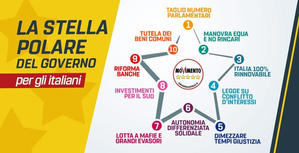 10 IMPEGNI PER L'ITALIA