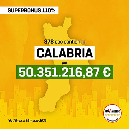 LA TRANSIZIONE ECOLOGICA PASSA ANCHE DAL SUPERBONUS 110%