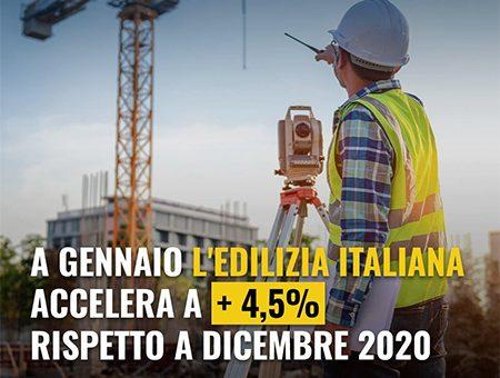 L'EDILIZIA ITALIANA ACCELERA GRAZIE ALL'EFFETTO DEL SUPERBONUS 110%